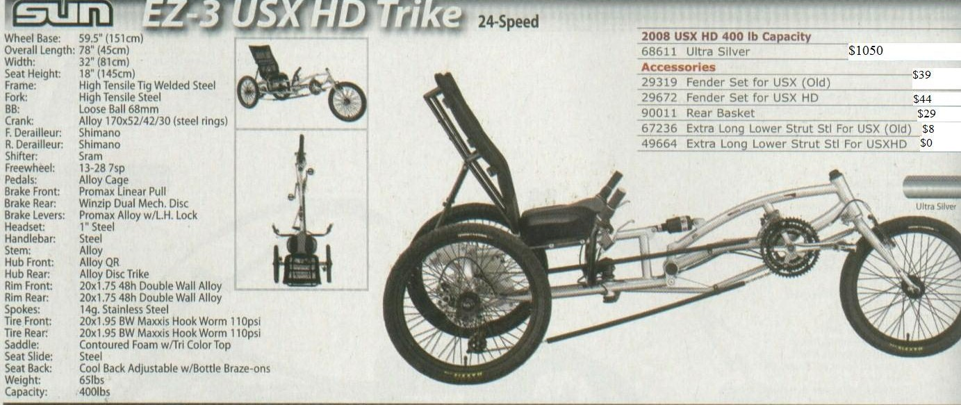 Styles of Betterbikes: Recumbent Trikes